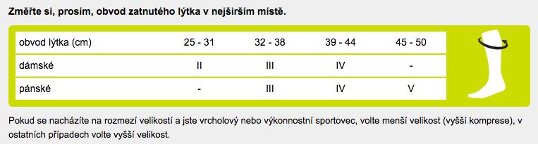 cep_podkolenky_navleky_tabulka
