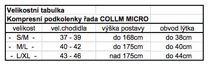 tabulka_velikosti_micro